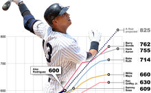 ARod HR graphic