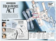 Space station infographic for L.A. Times