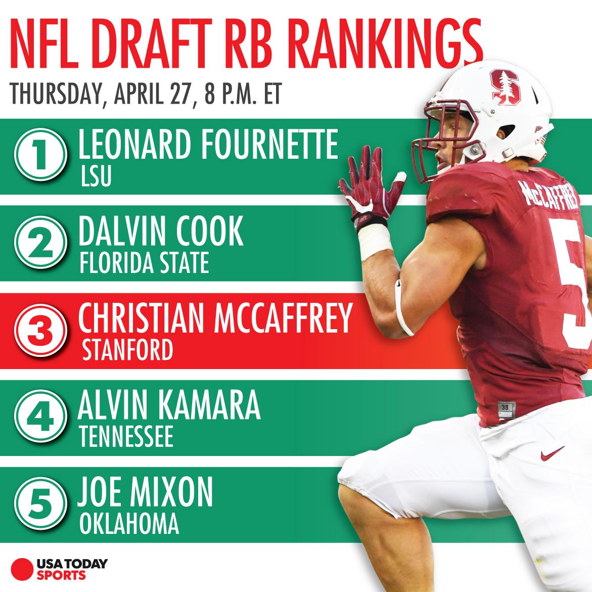 NFL draft social media graphic
