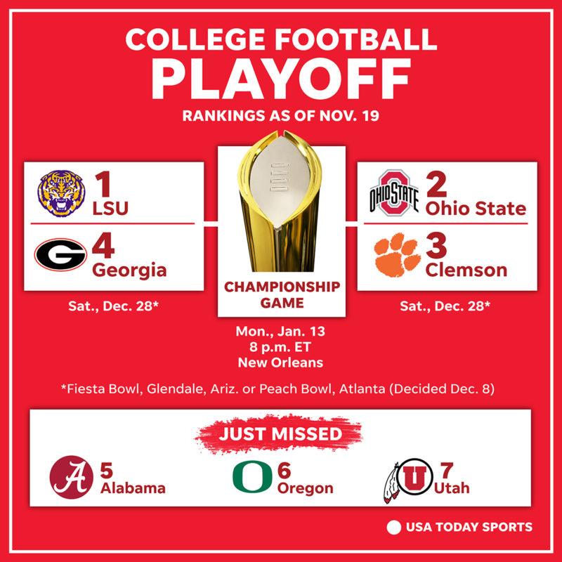 College football playoff rankings bracket