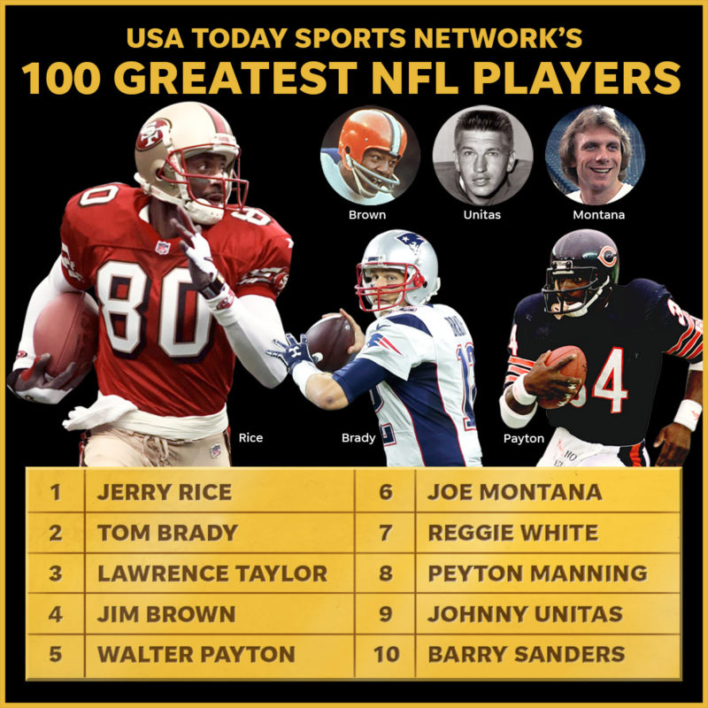 NFL Top 100 players 1-10 graphic by Greg Hester